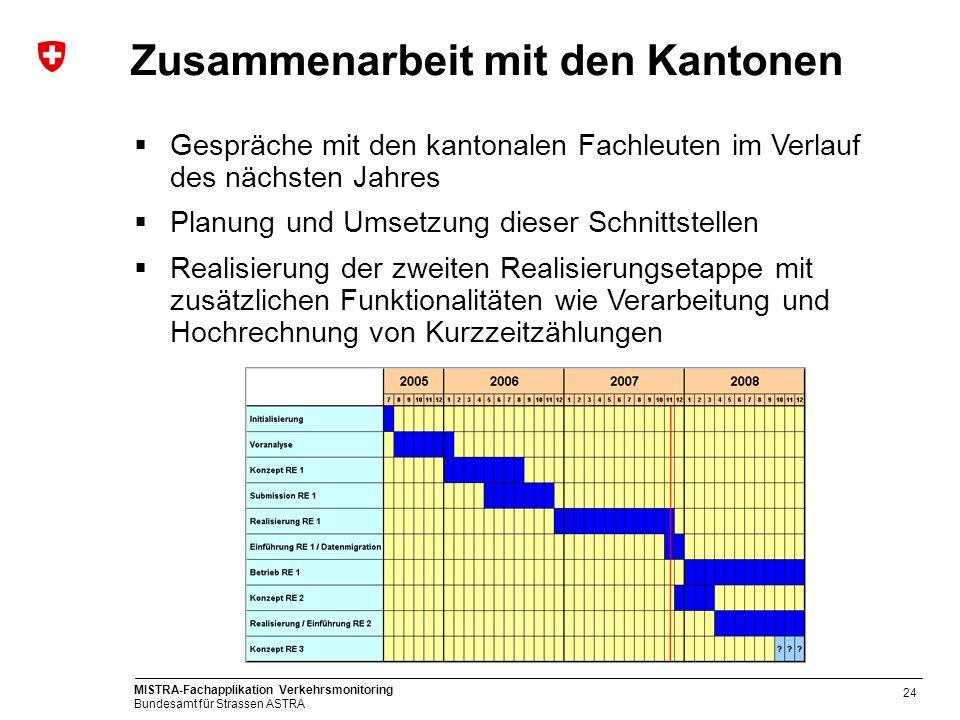 MISTRA-Fachapplikation Verkehrsmonitoring Bundesamt für Strassen ASTRA 24 Gespräche mit den kantonalen Fachleuten im Verlauf des nächsten Jahres Planu
