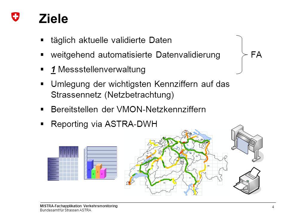 MISTRA-Fachapplikation Verkehrsmonitoring Bundesamt für Strassen ASTRA 4 Ziele täglich aktuelle validierte Daten weitgehend automatisierte Datenvalidi