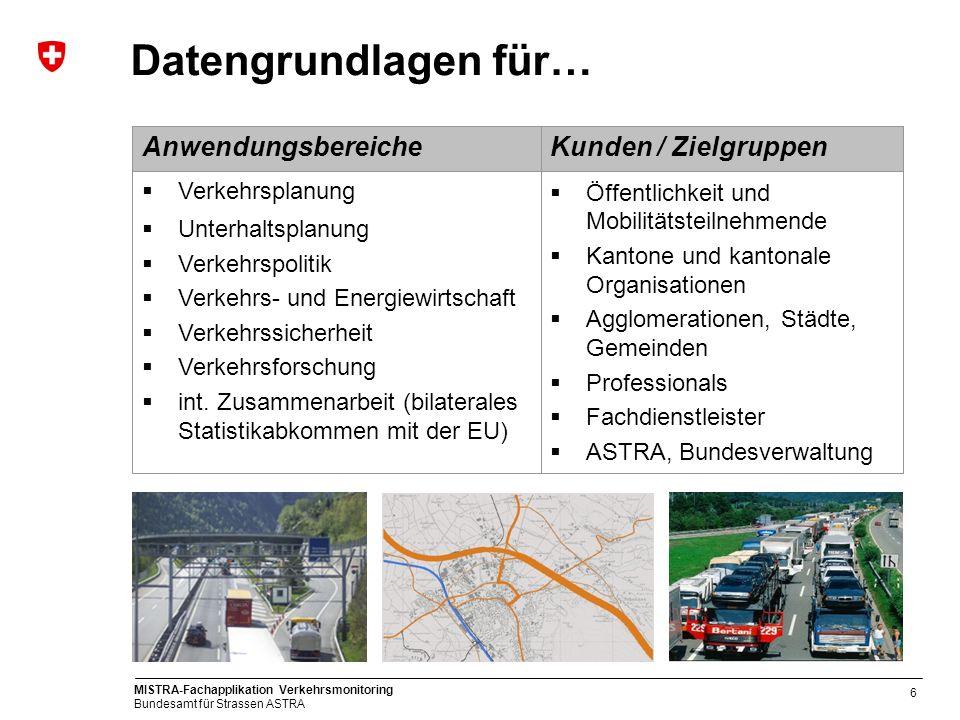 MISTRA-Fachapplikation Verkehrsmonitoring Bundesamt für Strassen ASTRA 6 Datengrundlagen für… Anwendungsbereiche Verkehrsplanung Unterhaltsplanung Ver