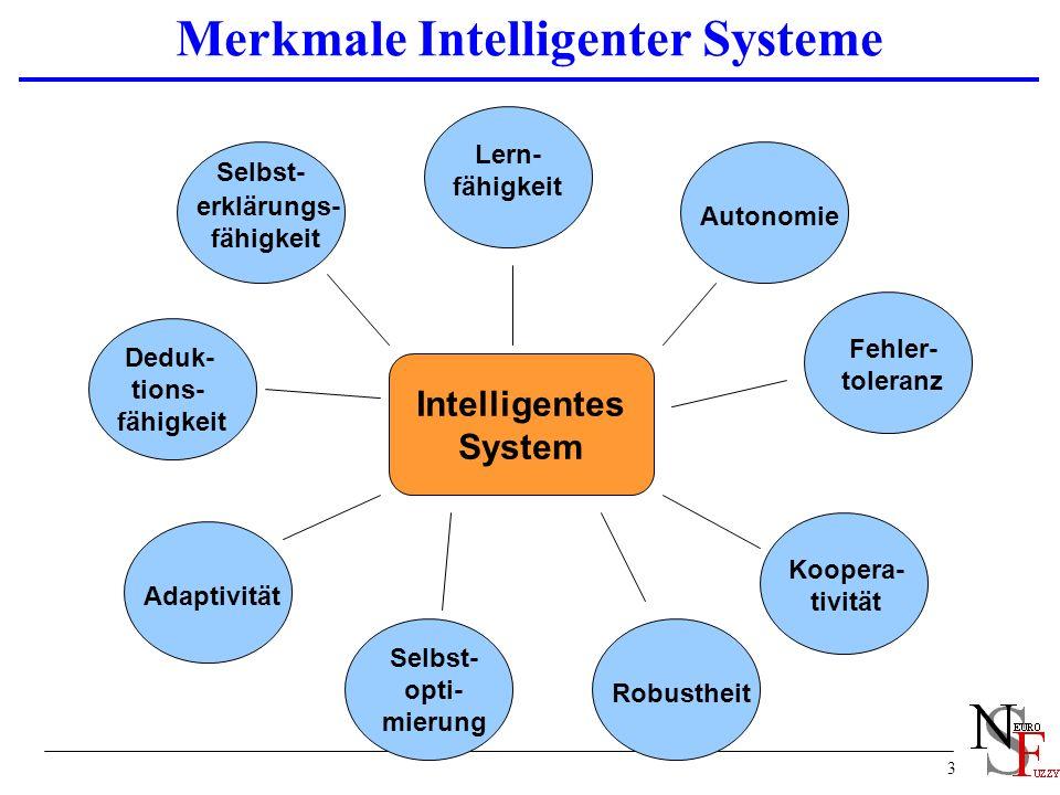 3 Merkmale Intelligenter Systeme Intelligentes System Selbst- erklärungs- fähigkeit Lern- fähigkeit Autonomie Fehler- toleranz Koopera- tivität Robustheit Selbst- opti- mierung Adaptivität Deduk- tions- fähigkeit