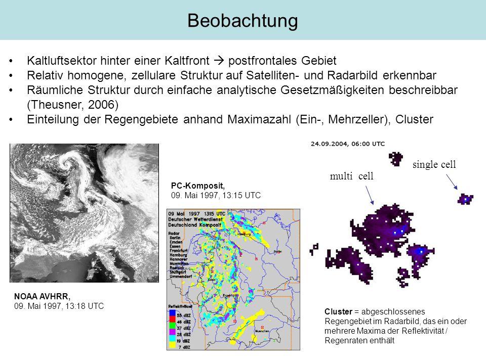 Kaltluftsektor hinter einer Kaltfront postfrontales Gebiet Relativ homogene, zellulare Struktur auf Satelliten- und Radarbild erkennbar Räumliche Stru