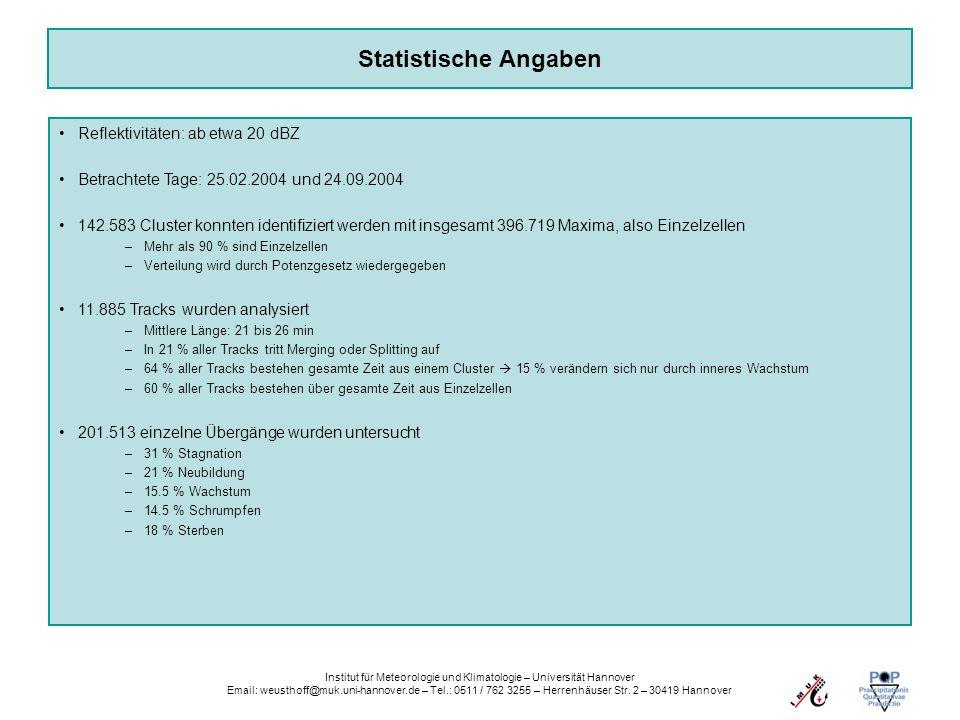 Statistische Angaben Institut für Meteorologie und Klimatologie – Universität Hannover Email: weusthoff@muk.uni-hannover.de – Tel.: 0511 / 762 3255 –