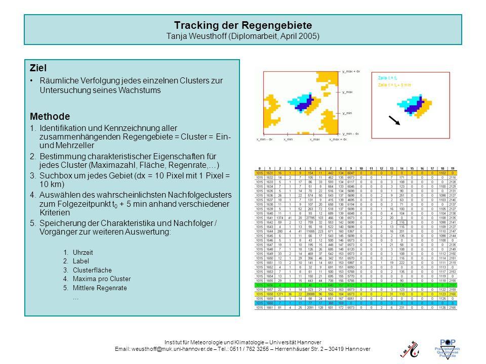 Tracking der Regengebiete Tanja Weusthoff (Diplomarbeit, April 2005) Institut für Meteorologie und Klimatologie – Universität Hannover Email: weusthof