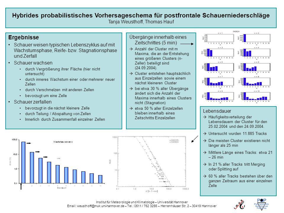 Institut für Meteorologie und Klimatologie – Universität Hannover Email: weusthoff@muk.uni-hannover.de – Tel.: 0511 / 762 3255 – Herrenhäuser Str. 2 –