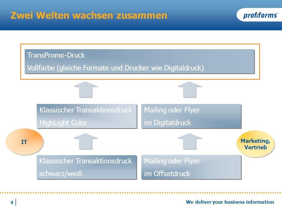 4 |4 | We deliver your business information Zwei Welten wachsen zusammen Klassischer Transaktionsdruck schwarz/weiß Klassischer Transaktionsdruck schw