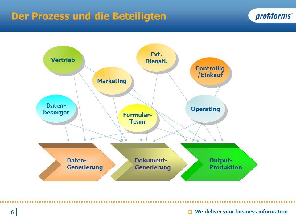 6 |6 | We deliver your business information Der Prozess und die Beteiligten Vertrieb Ext. Dienstl. Ext. Dienstl. Daten- besorger Daten- besorger Contr