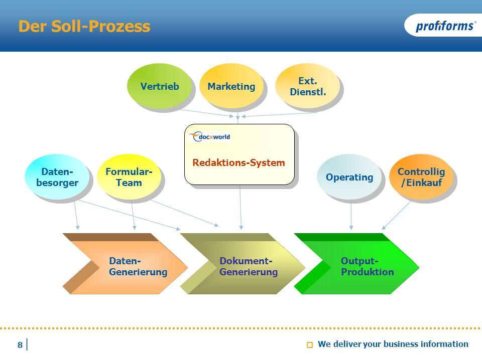 19 | We deliver your business information Eine Erkenntnis Alles sollte so einfach wie möglich gemacht werden - aber nicht einfacher.