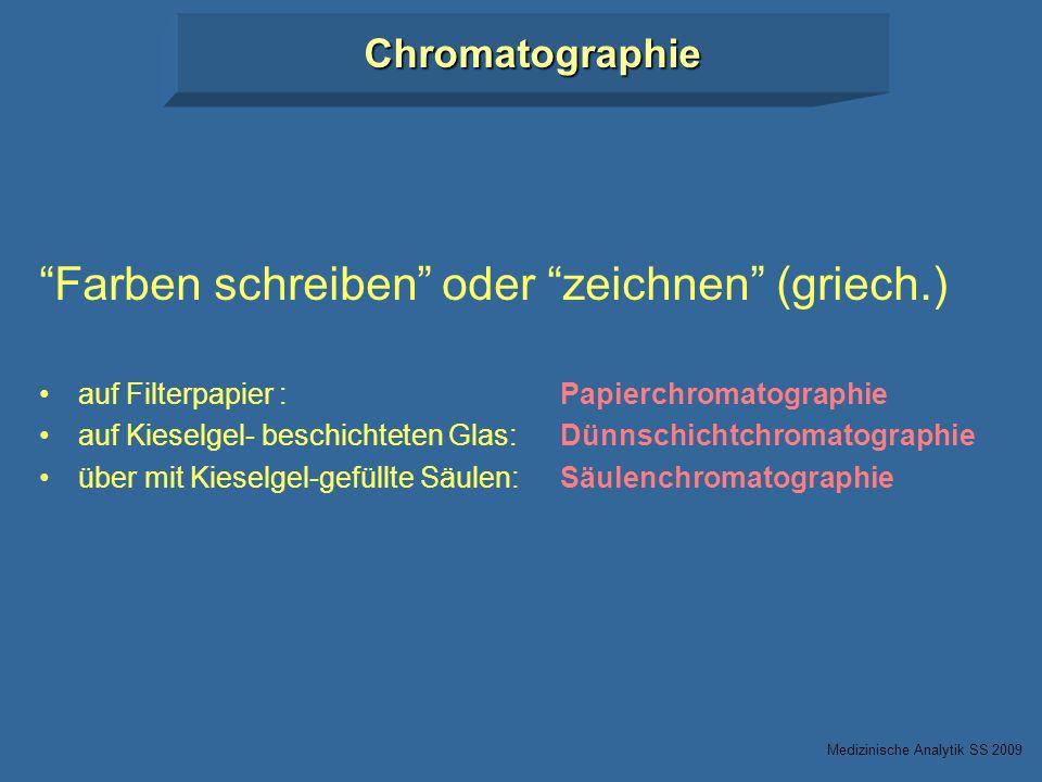 Farben schreiben oder zeichnen (griech.) auf Filterpapier : Papierchromatographie auf Kieselgel- beschichteten Glas:Dünnschichtchromatographie über mi