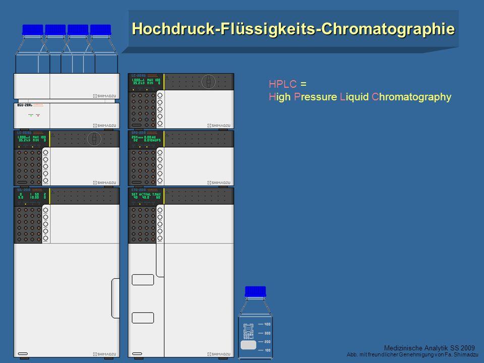 Hochdruck-Flüssigkeits-Chromatographie HPLC = High Pressure Liquid Chromatography Medizinische Analytik SS 2009 Abb. mit freundlicher Genehmigung von
