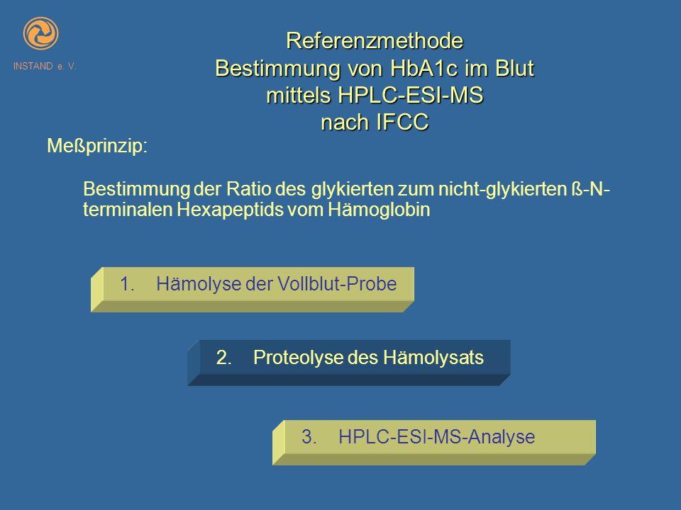 1. Hämolyse der Vollblut-Probe 2. Proteolyse des Hämolysats 3. HPLC-ESI-MS-Analyse Meßprinzip: Bestimmung der Ratio des glykierten zum nicht-glykierte