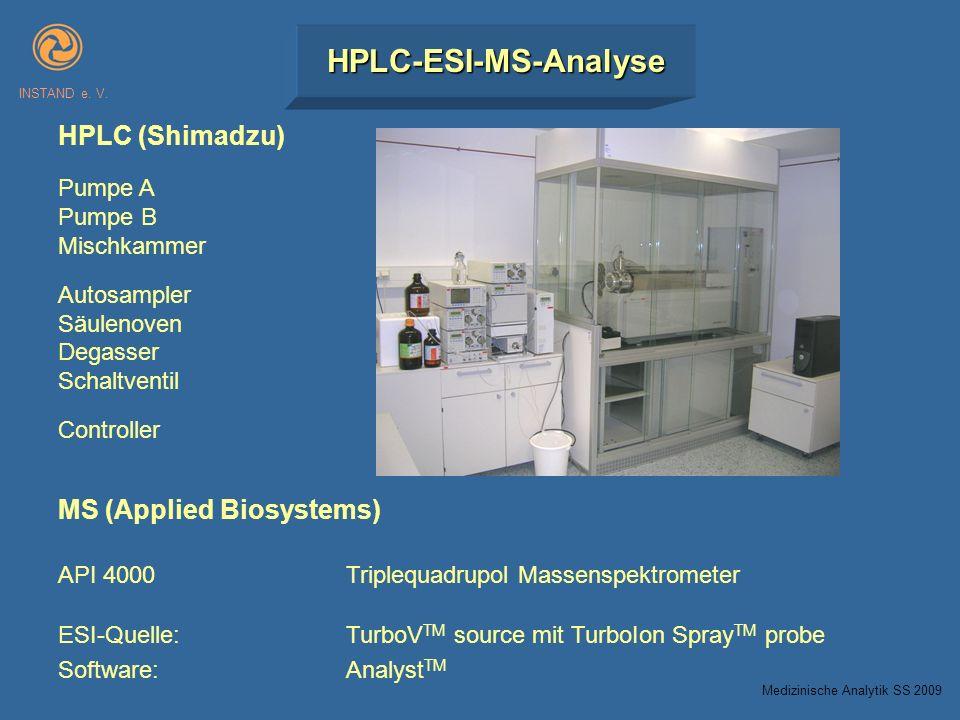 HPLC-ESI-MS-Analyse HPLC (Shimadzu) Pumpe A Pumpe B Mischkammer Autosampler Säulenoven Degasser Schaltventil Controller MS (Applied Biosystems) API 40