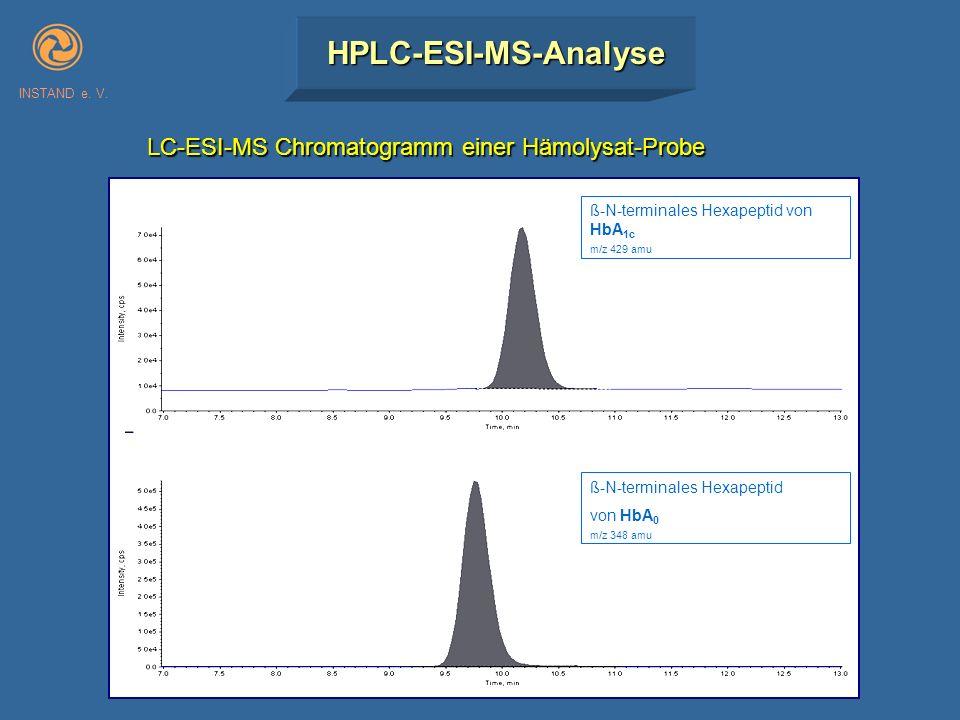 HPLC-ESI-MS-Analyse INSTAND e. V. ß-N-terminales Hexapeptid von HbA 1c m/z 429 amu ß-N-terminales Hexapeptid von HbA 0 m/z 348 amu LC-ESI-MS Chromatog