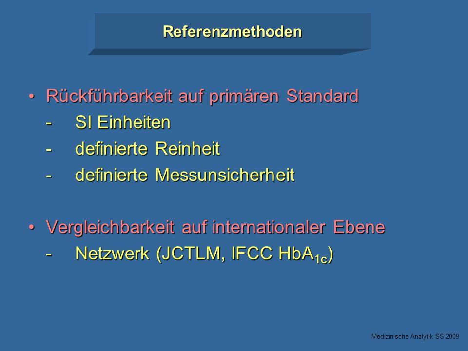 Referenzmethoden Rückführbarkeit auf primären StandardRückführbarkeit auf primären Standard -SI Einheiten -definierte Reinheit -definierte Messunsiche