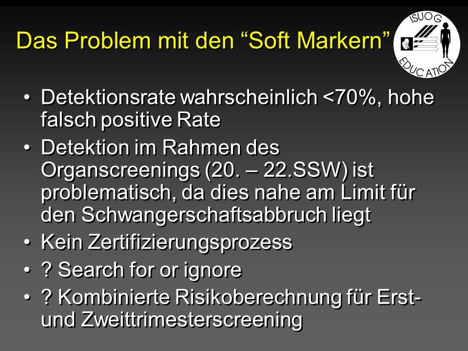 Das Problem mit den Soft Markern Detektionsrate wahrscheinlich <70%, hohe falsch positive Rate Detektion im Rahmen des Organscreenings (20. – 22.SSW)