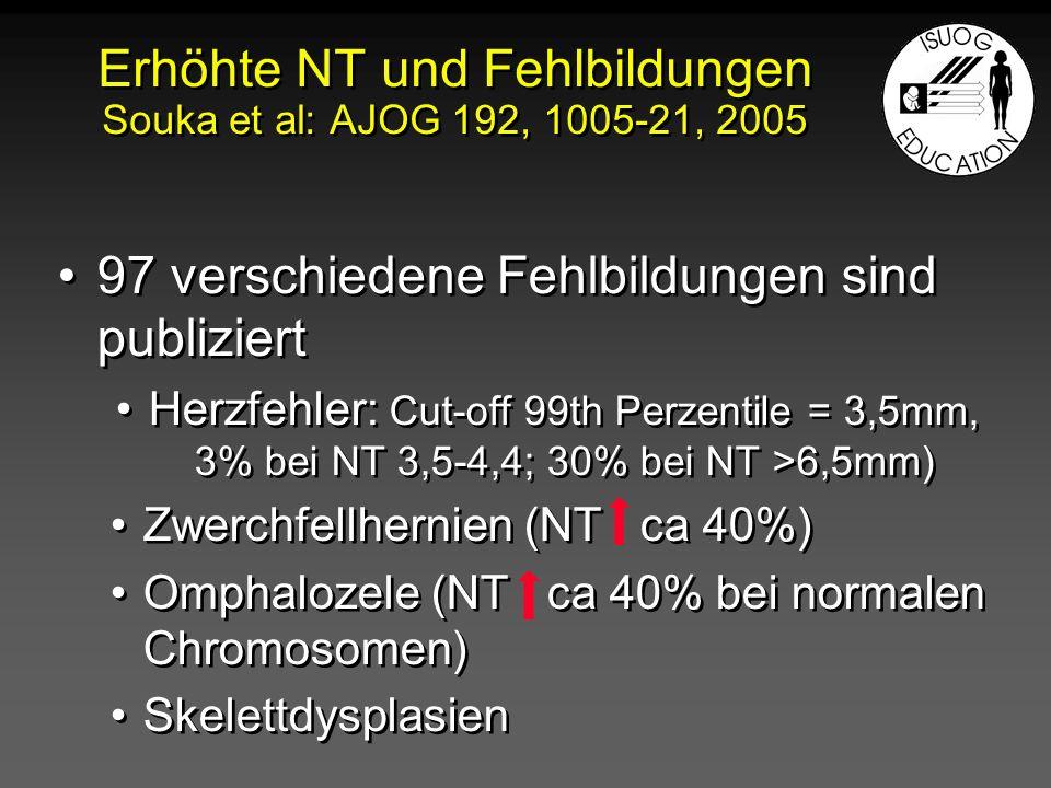 Erhöhte NT und Fehlbildungen Souka et al: AJOG 192, 1005-21, 2005 97 verschiedene Fehlbildungen sind publiziert Herzfehler: Cut-off 99th Perzentile =