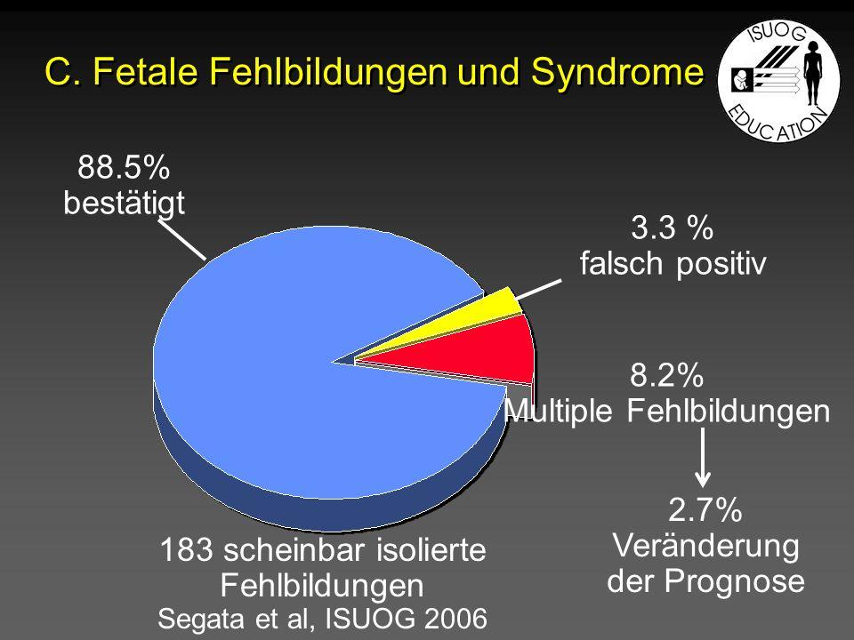 C. Fetale Fehlbildungen und Syndrome 8.2% Multiple Fehlbildungen 2.7% Veränderung der Prognose 88.5% bestätigt 3.3 % falsch positiv 183 scheinbar isol
