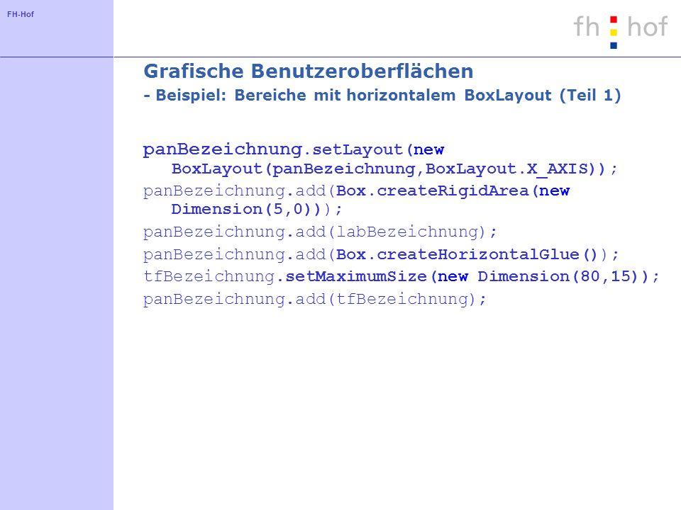 FH-Hof Grafische Benutzeroberflächen - Beispiel: Bereiche mit horizontalem BoxLayout (Teil 1) panBezeichnung.setLayout(new BoxLayout(panBezeichnung,Bo