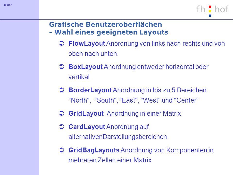 FH-Hof Grafische Benutzeroberflächen - Wahl eines geeigneten Layouts FlowLayout Anordnung von links nach rechts und von oben nach unten. BoxLayout Ano