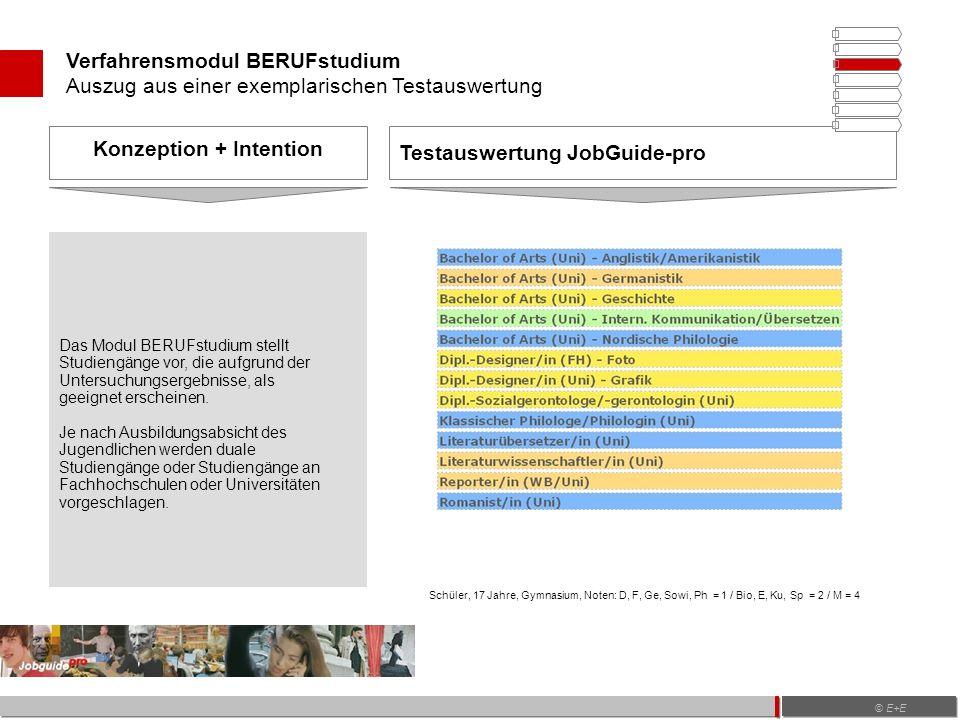 Verfahrensmodul BERUFstudium Auszug aus einer exemplarischen Testauswertung Testauswertung JobGuide-pro Konzeption + Intention Das Modul BERUFstudium stellt Studiengänge vor, die aufgrund der Untersuchungsergebnisse, als geeignet erscheinen.