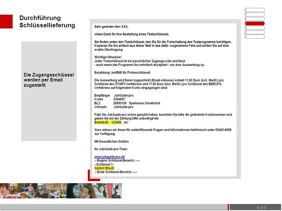 Durchführung Schlüssellieferung © E+E Die Zugangsschlüssel werden per Email zugestellt.