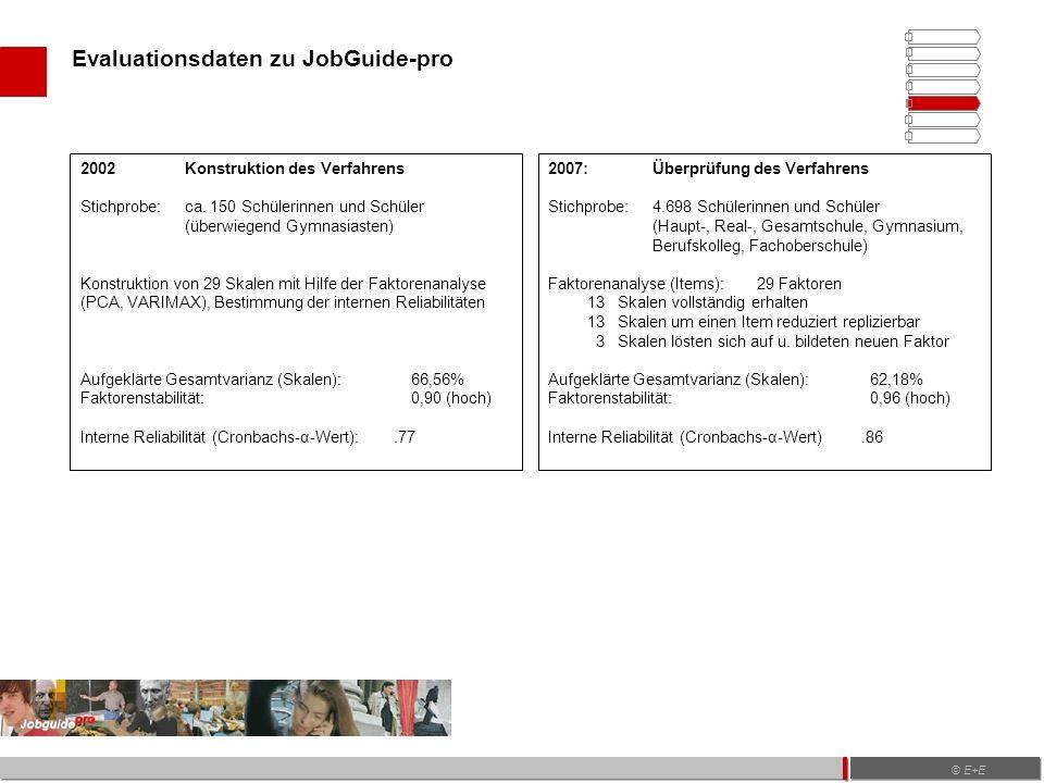 2002Konstruktion des Verfahrens Stichprobe: ca.