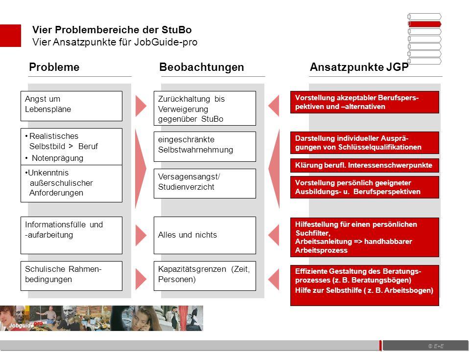 JobGuide-pro in der schulischen StuBo z.B.