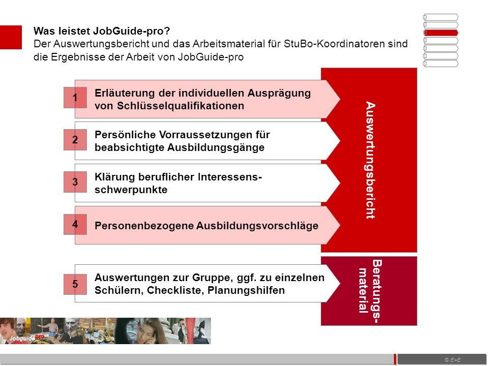 Beratungs- material Auswertungsbericht Erläuterung der individuellen Ausprägung von Schlüsselqualifikationen Was leistet JobGuide-pro.