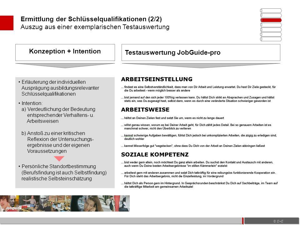 Ermittlung der Schlüsselqualifikationen (2/2) Auszug aus einer exemplarischen Testauswertung Testauswertung JobGuide-pro Konzeption + Intention Erläuterung der individuellen Ausprägung ausbildungsrelevanter Schlüsselqualifikationen Intention: a) Verdeutlichung der Bedeutung entsprechender Verhaltens- u.