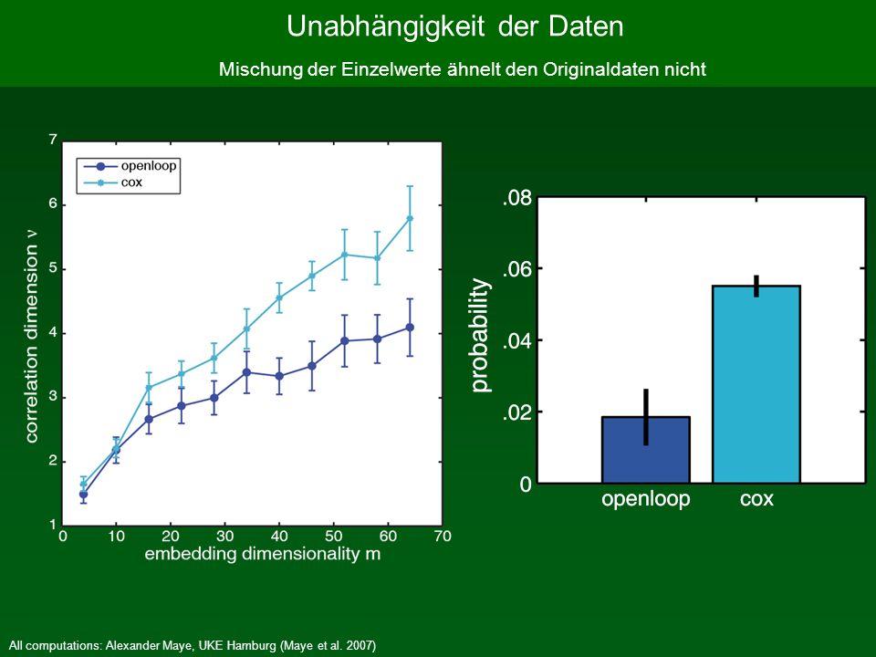 All computations: Alexander Maye, UKE Hamburg (Maye et al. 2007) Mischung der Einzelwerte ähnelt den Originaldaten nicht Unabhängigkeit der Daten