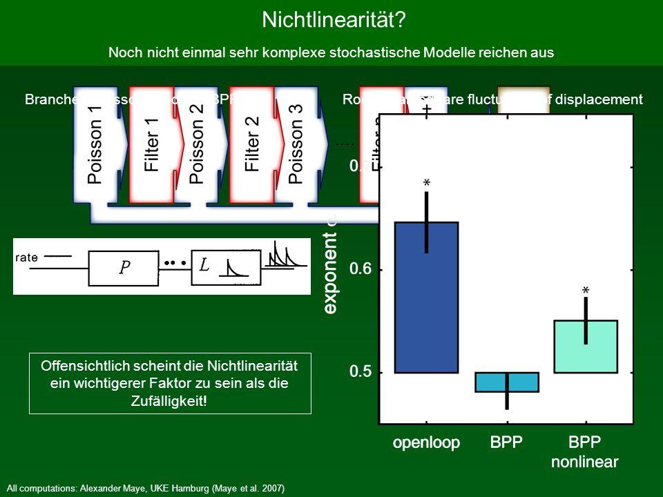 All computations: Alexander Maye, UKE Hamburg (Maye et al. 2007) Noch nicht einmal sehr komplexe stochastische Modelle reichen aus Nichtlinearität? Ro
