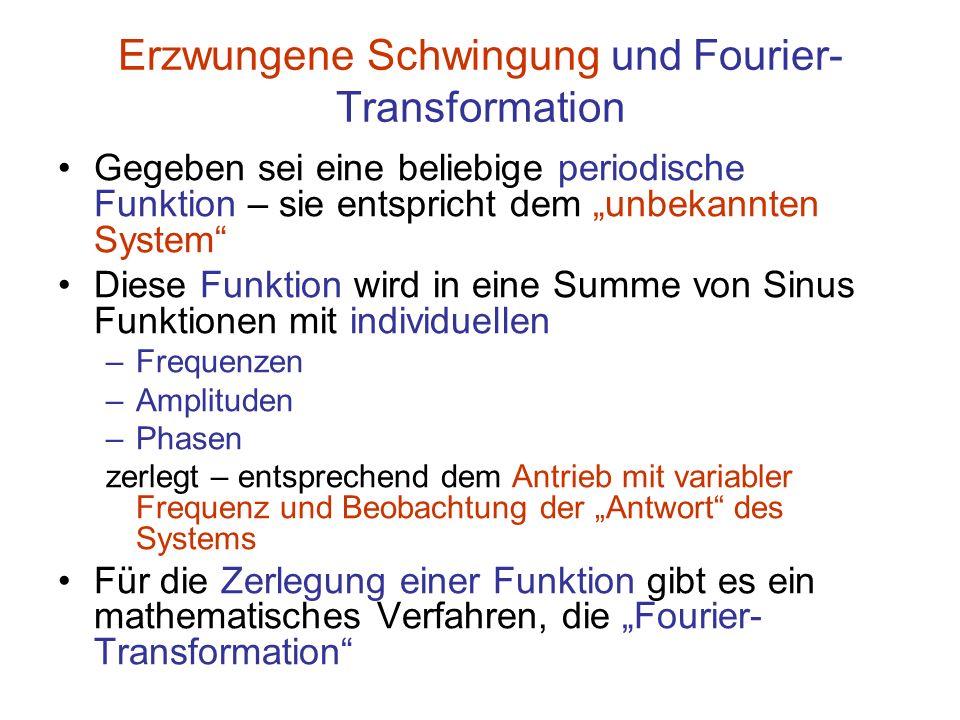 Erzwungene Schwingung und Fourier- Transformation Gegeben sei eine beliebige periodische Funktion – sie entspricht dem unbekannten System Diese Funkti