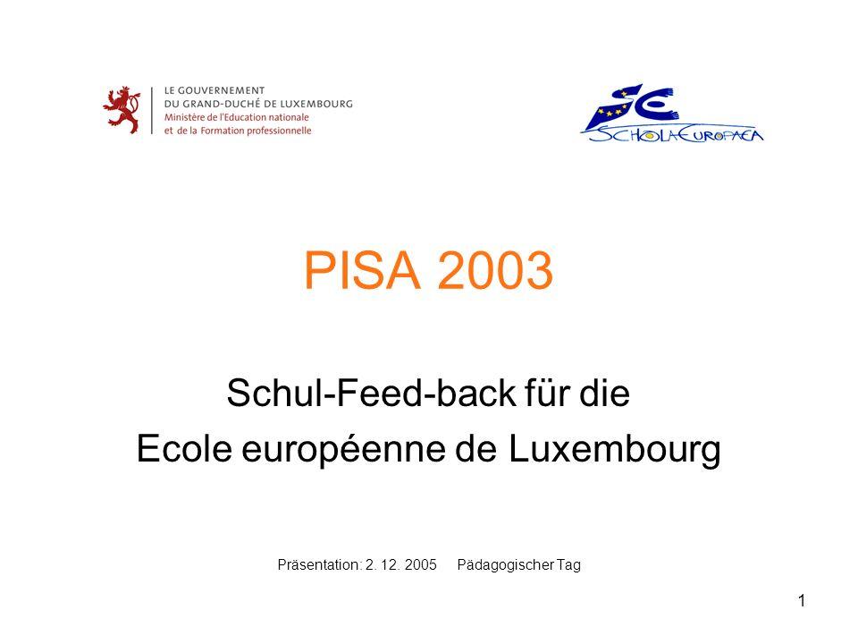 1 PISA 2003 Schul-Feed-back für die Ecole européenne de Luxembourg Präsentation: 2.