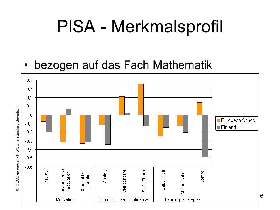 16 PISA - Merkmalsprofil bezogen auf das Fach Mathematik 0: OECD-average, -1 to1: one standard deviation