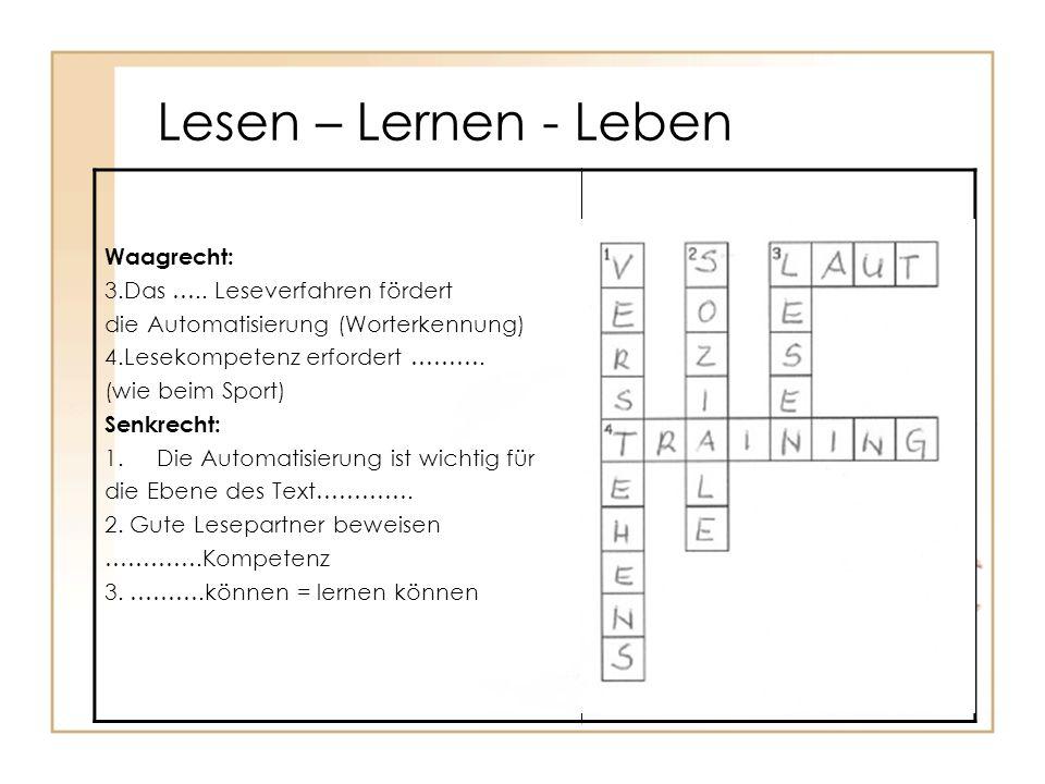 Lesen – Lernen - Leben Waagrecht: 3.Das ….. Leseverfahren fördert die Automatisierung (Worterkennung) 4.Lesekompetenz erfordert ………. (wie beim Sport)