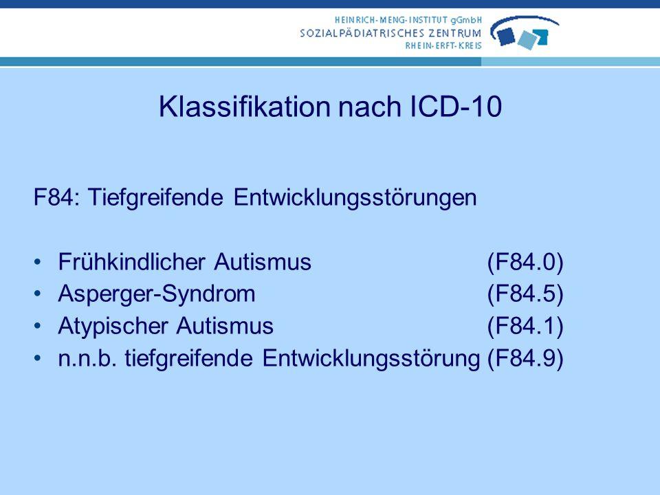 Autismus: Diagnostisches Vorgehen und Berücksichtigung von Komorbiditäten Dr. Rainer Wirtz Arzt für Kinder- und Jugendmedizin Yvonne Breuers Diplom-Ps