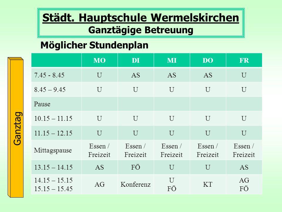 MODIMIDOFR 7.45 - 8.45UAS U 8.45 – 9.45UUUUU Pause 10.15 – 11.15UUUUU 11.15 – 12.15UUUUU Mittagspause Essen / Freizeit 13.15 – 14.15ASFÖUUAS 14.15 – 1