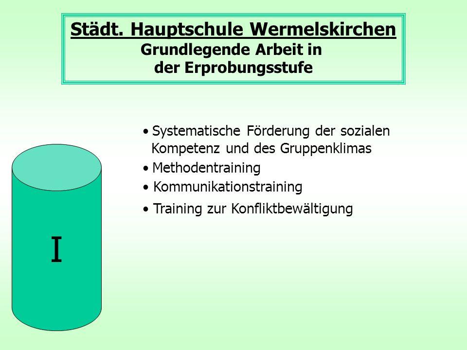 I Städt. Hauptschule Wermelskirchen Grundlegende Arbeit in der Erprobungsstufe Systematische Förderung der sozialen Kompetenz und des Gruppenklimas Me