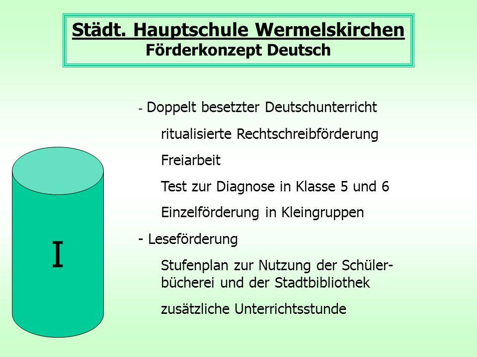 I Städt. Hauptschule Wermelskirchen Förderkonzept Deutsch - Doppelt besetzter Deutschunterricht ritualisierte Rechtschreibförderung Freiarbeit Test zu