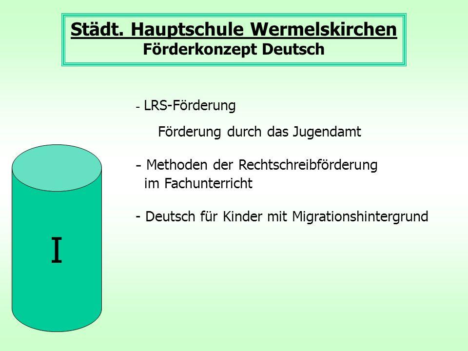 I Städt. Hauptschule Wermelskirchen Förderkonzept Deutsch - LRS-Förderung Förderung durch das Jugendamt - Methoden der Rechtschreibförderung im Fachun
