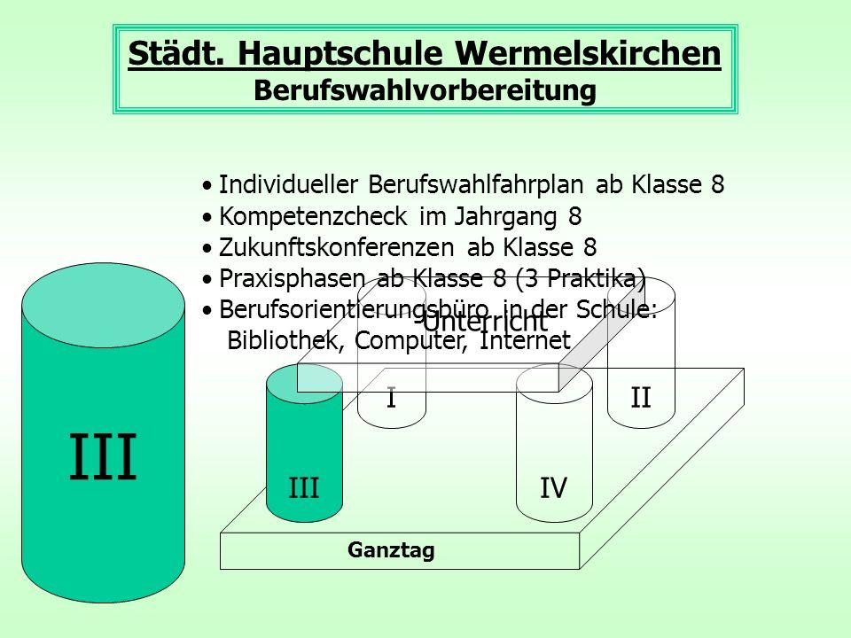 Ganztag III III IV Unterricht III Städt. Hauptschule Wermelskirchen Berufswahlvorbereitung Individueller Berufswahlfahrplan ab Klasse 8 Kompetenzcheck