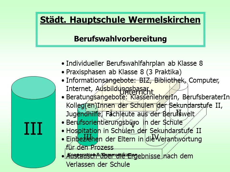 Kooperation & Kommunikation III III IV V Unterricht III Städt.