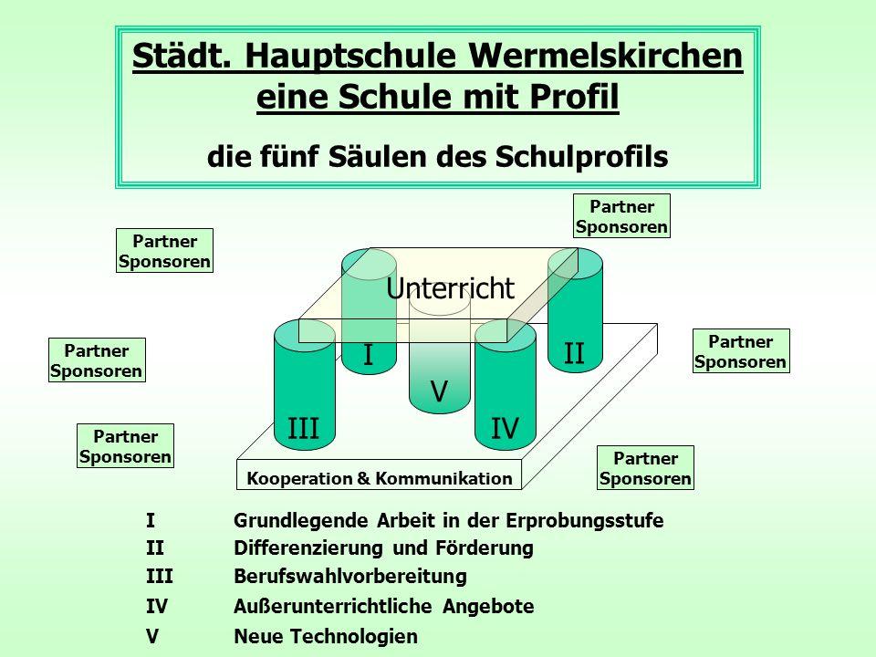 Städt. Hauptschule Wermelskirchen eine Schule mit Profil -Abmachungen -Mitteilungen -Verträge