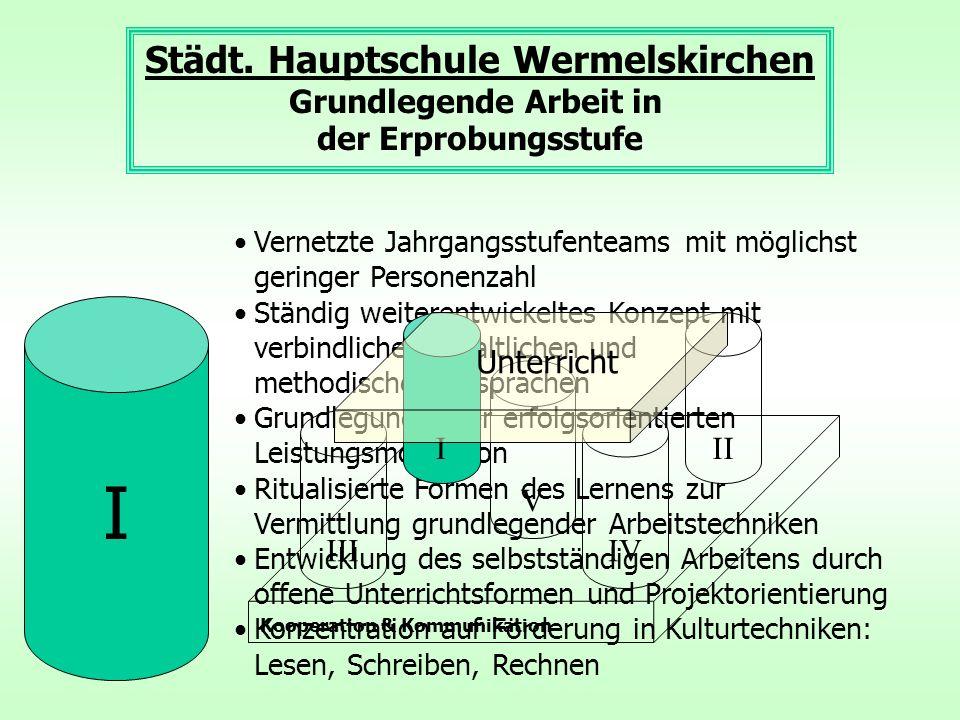 Kooperation & Kommunikation III IIIIV V Unterricht Städt.