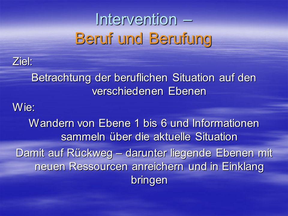 Intervention – Beruf und Berufung Ziel: Betrachtung der beruflichen Situation auf den verschiedenen Ebenen Wie: Wandern von Ebene 1 bis 6 und Informationen sammeln über die aktuelle Situation Damit auf Rückweg – darunter liegende Ebenen mit neuen Ressourcen anreichern und in Einklang bringen