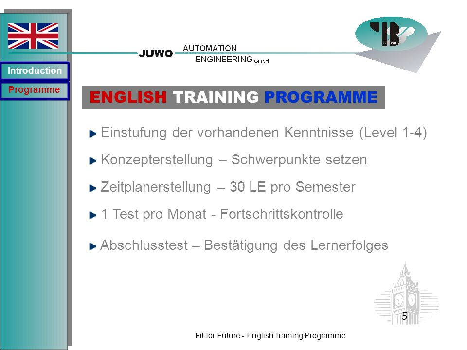 Fit for Future - English Training Programme Grammar & Vocabulary Dialogue at Work + Weekly Topics & Events Phone Calls & Correspondence Basic Order Handling & Customer Support Business Presentations & Meetings Programme Introduction Contents Technical English ENGLISH TRAINING PROGRAMME 6