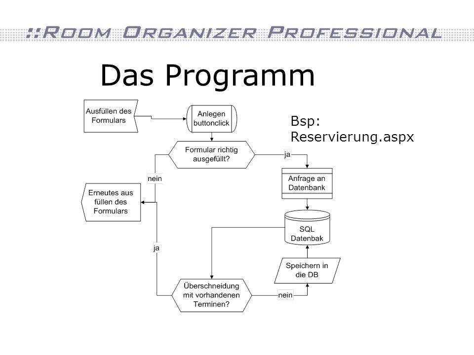 Das Programm Bsp: Reservierung.aspx