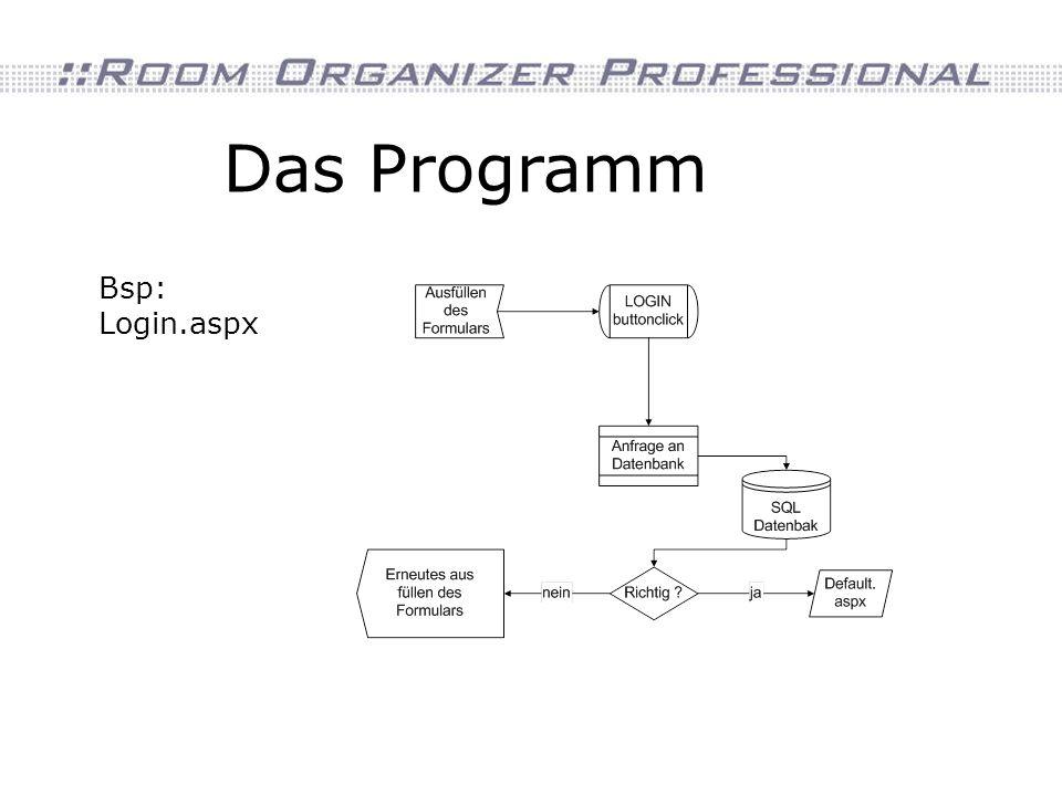 Das Programm Bsp: Login.aspx