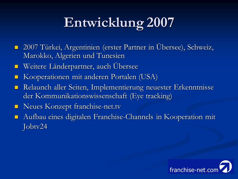 Entwicklung 2007 2007 Türkei, Argentinien (erster Partner in Übersee), Schweiz, Marokko, Algerien und Tunesien 2007 Türkei, Argentinien (erster Partne