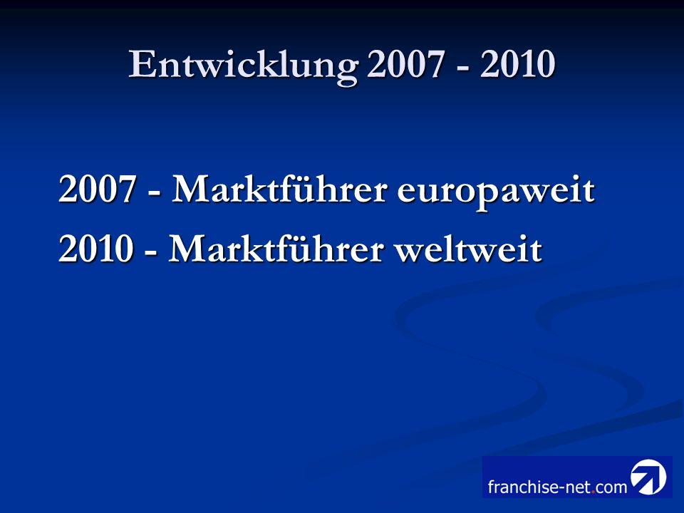 Entwicklung 2007 - 2010 2007 - Marktführer europaweit 2010 - Marktführer weltweit