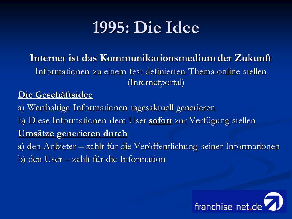 1995: Die Idee Internet ist das Kommunikationsmedium der Zukunft Informationen zu einem fest definierten Thema online stellen (Internetportal) Die Ges